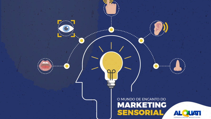 O Mundo de encanto do Marketing Sensorial